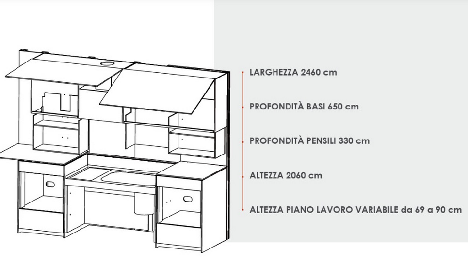 Misure Standard Mobili Cucina. Stunning With Misure Standard Mobili ...